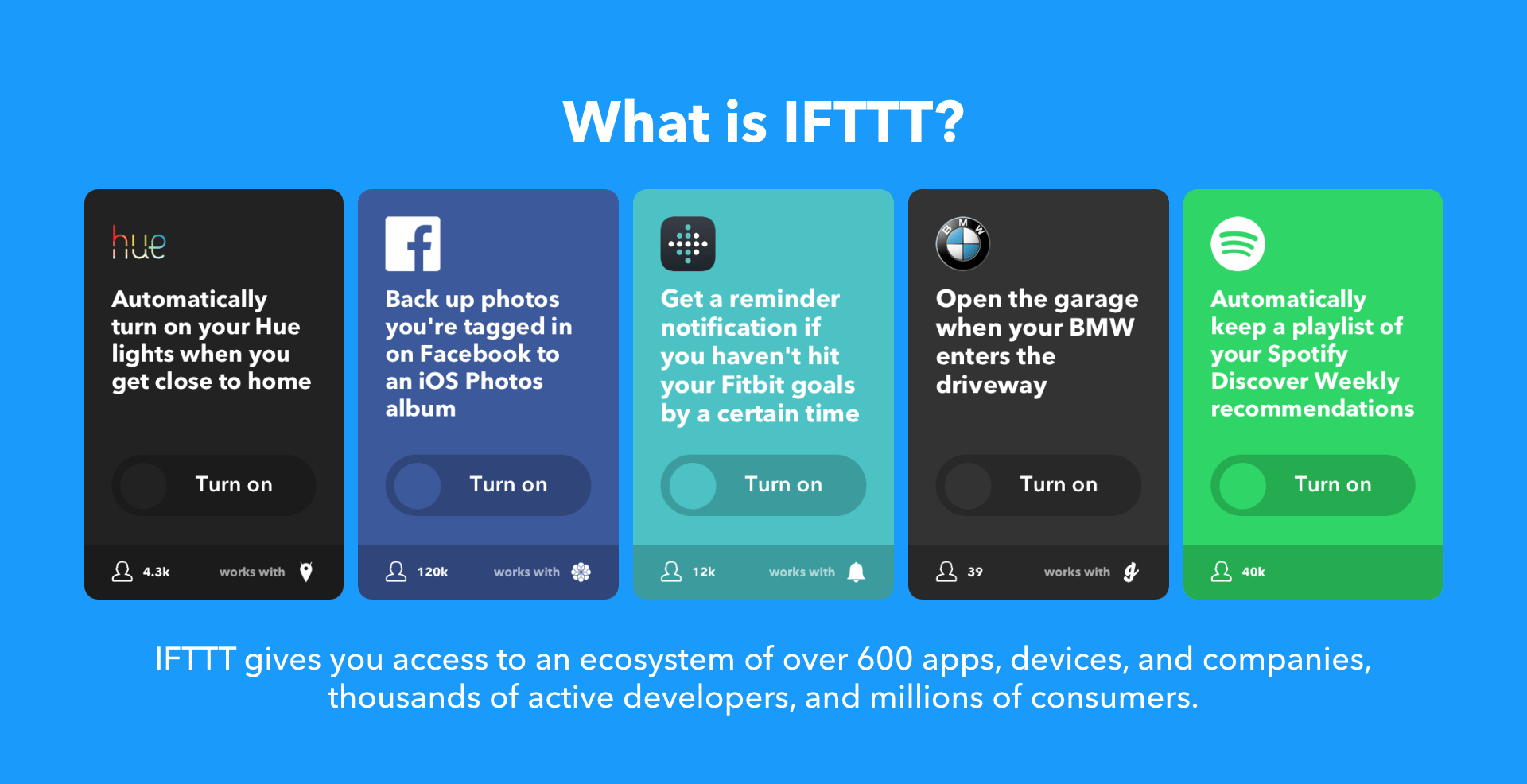 content marketing tools ifttt