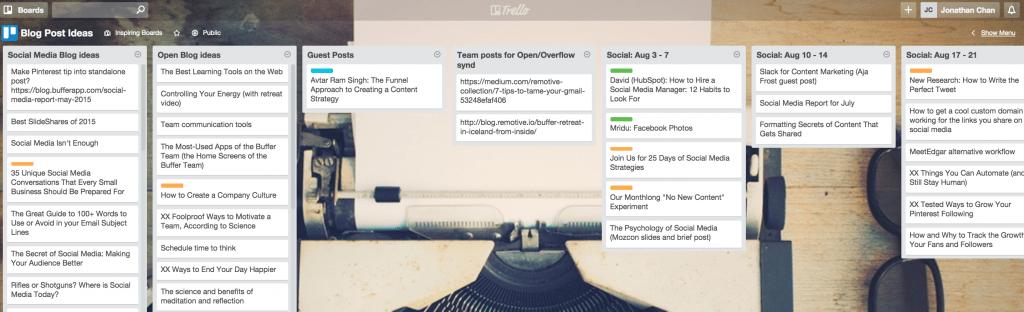 Trello for B2B Content Marketing Foundr