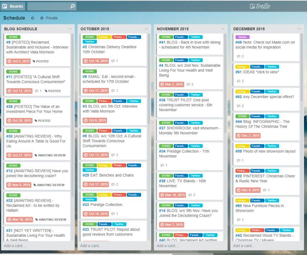 Trello for B2B Content Marketing